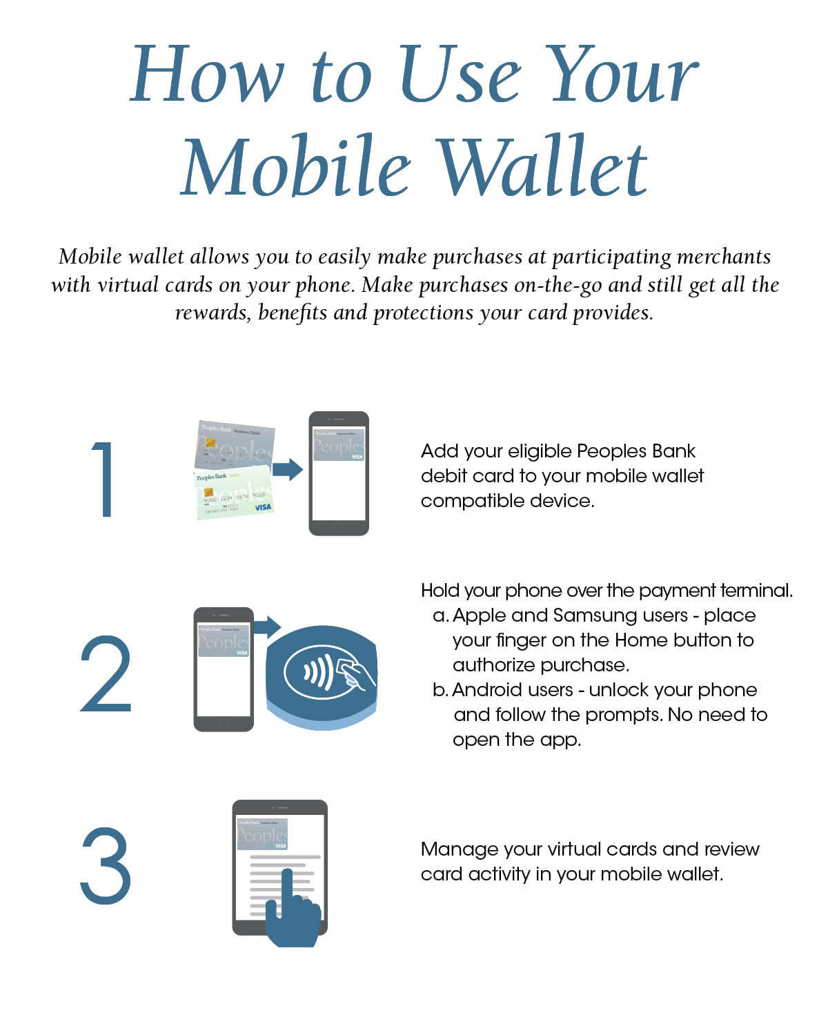 How to Use Your Mobile Wallet