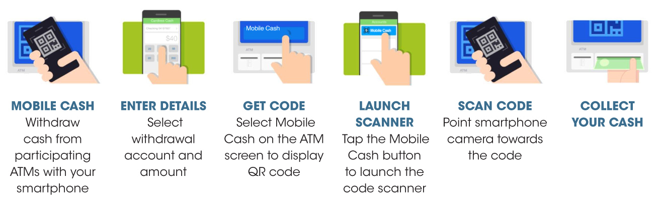 Mobile Cash Steps